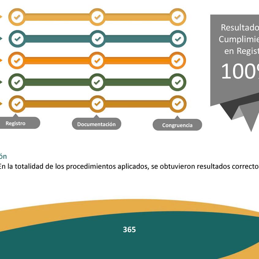 INDICE_DE_EVALUACION_ACUÑA_2020_--6-2