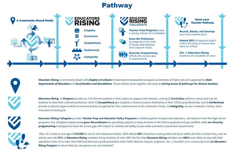 Pathway graphic (2).png