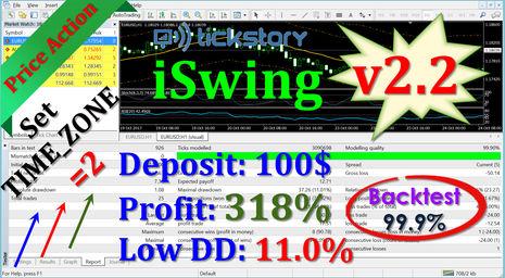 Forex swing trading robot