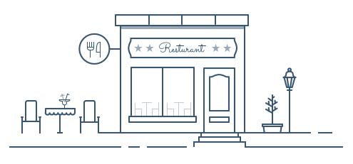 Sobre o Restaurante Online