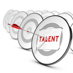 Competency Development- Skill Review