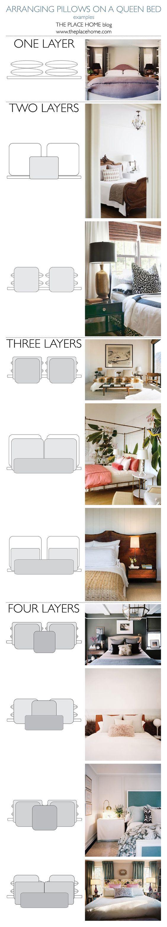 How to arrange pillows