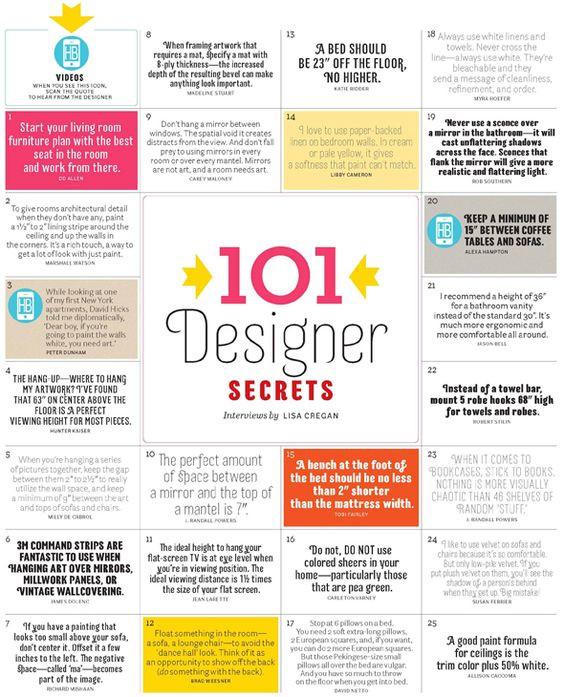 101 designer secrets