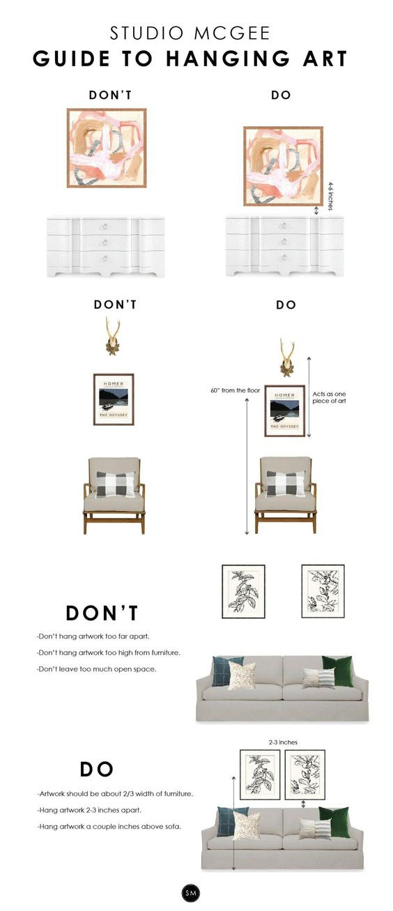 A guide to hanging art work