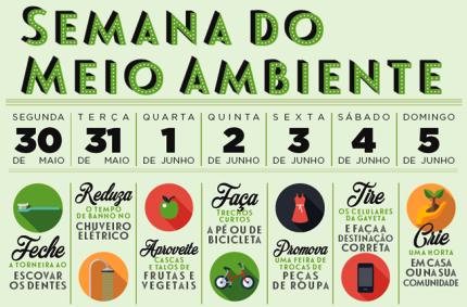 7 ações de consumo consciente para a Semana do Meio Ambiente