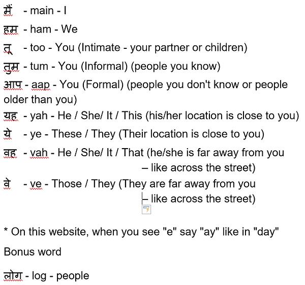 Pronouns Subject.PNG