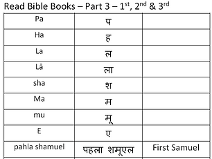 bible books 3 1st 2nd 3rd.PNG
