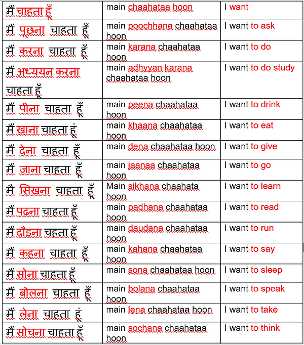 verbs I want to do.PNG