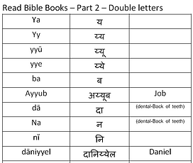 bible books 2 double letters.PNG
