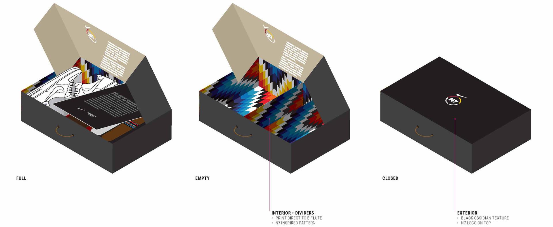 JTW_Nike_N7-Influencer-Kit_Schematics_r2