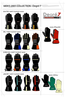 COLLECTION GANTS Degré 7