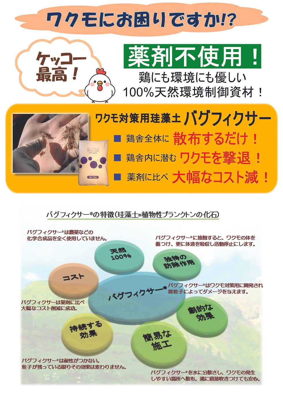 ワクモにお困りですか? 薬剤不使用の枠も対策珪藻土「バグフィクサー」のご紹介をします。  ワクモの現状と被害 ・昼間はケージつなぎ目、卵受け、集卵ベルトなどに 隠れています。 ・夜間になると吸血のため鶏へと移動する。 ・薬剤耐性がついてしまい駆除に困難状況。 吸血されると!! 産卵低下 貧血 発育低下 死亡 不快感やアレルギーなどで 作業者への影響もあります→養鶏業界に多大な影響を与えている!  バグフィクサー®の特徴(珪藻土=植物性プランクトンの化石) 天然100%:バグフィクサー®は農薬などの化学合成品を全く使用していません。 独特の駆除作用:バグフィクサー®に接触すると、ワクモの体を傷つけ、更に体液を吸収し活動停止にします。 劇的な効果:バグフィクサー®はワクモ対策用に開発され微粒子によってダメージを与えます。 簡易な施工:バグフィクサー®を水に分散させ、ワクモの発生しやすい場所へ散布。鶏に直接吹きつけても安心。 持続する効果:バグフィクサー®は耐性がつかない。粒子が残っている限りその効果は変わりません。 コスト:バグフィクサーは薬剤に比べ大幅なコスト削減に成功。