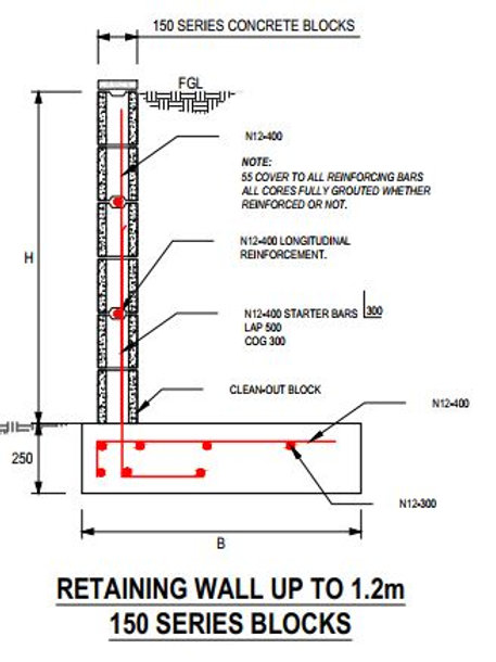 Concrete block retaining wall certified structural engineering drawing