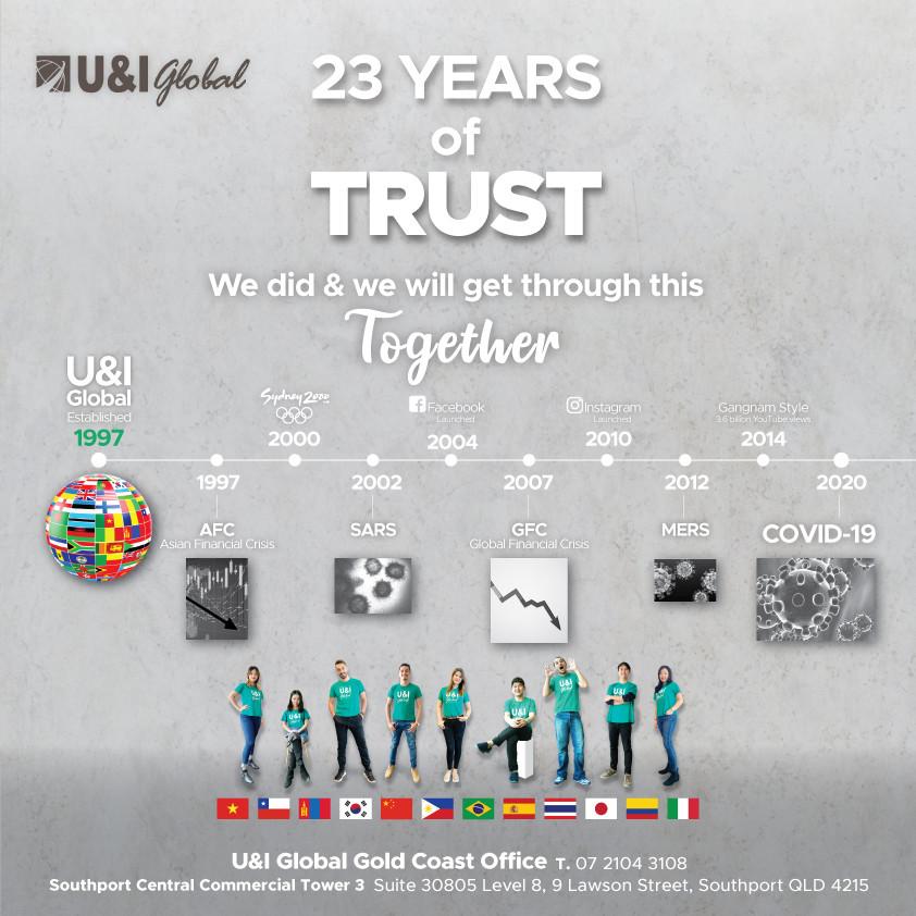 23 Years of TRUST