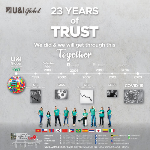 23 Years of TRUST