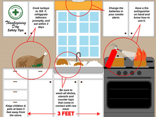 Thanksgiving Safety Tips