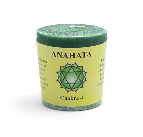 Heart Chakra Candle (Green)