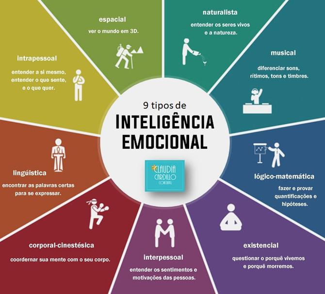 Entenda o que são Inteligencias Múltiplas, e os 9 tipos de Inteligência Emocional