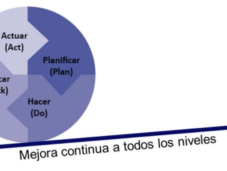 2da Cápsula: Medición Madurez Ágil | Mejora continua