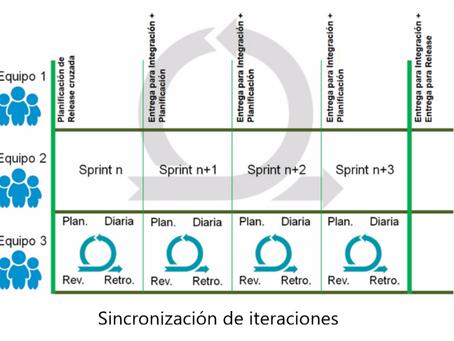7ma Cápsula: Medición Madurez Ágil | Cadencia y sincronización global