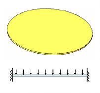 Análise Membrana carga de pressão