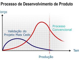 Usando o SOLIDWORKS Motion de forma eficaz no seu processo de desenvolvimento de produtos
