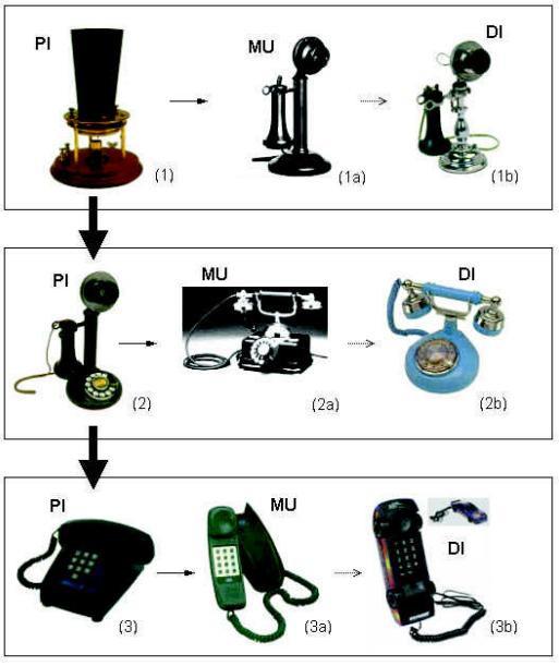 patente invenção, modelo utilidade