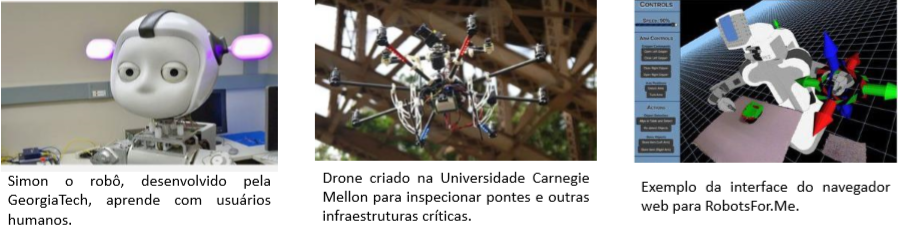 National Robotics Initiative