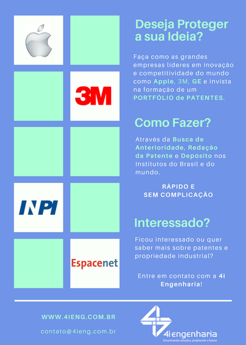 patente inpi