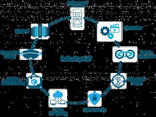 Série  Corrida tecnológica da indústria 4.0 pelo mundo - Alemanha e Europa