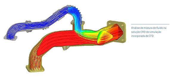 Análise CFD incorporada ao CAD