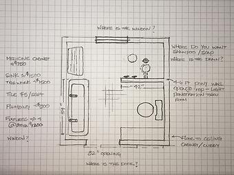 Interior design concepting.