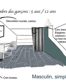décoration garcons, lejollyinterieur.png