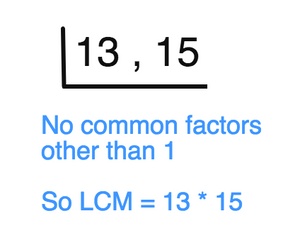 Least Common Multiple (LCM) of 13 and 15