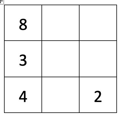 3x3 Magic Squares