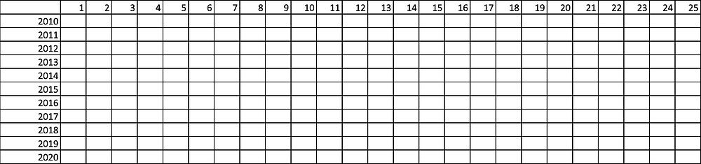 AMC 8 score recording sheet