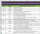 XERA|AD RFP Toolkit Excel Spreadsheet