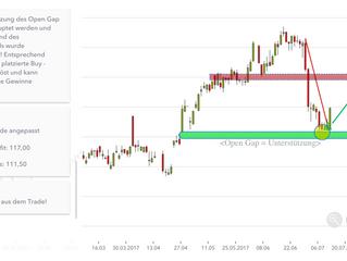 Bayer - Buy Trade nimmt Fahrt auf