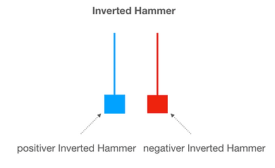 Inverted Hammer.png