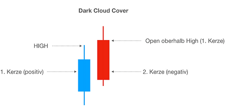 Dark Cloud Cover.png