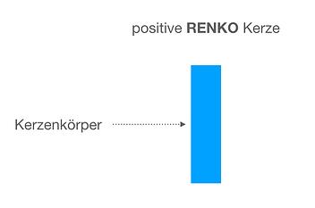 Renko_positiv.png