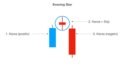 Evening Star.png