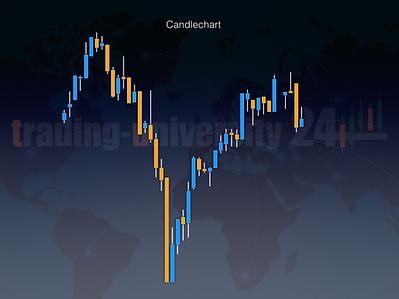 Aufbau japanische Candlesticks, Trading University24