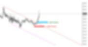 Trendline_BUY_Pyramidisieren.png