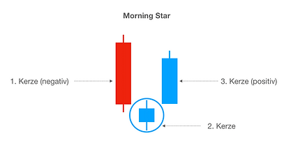 Morning Star.png