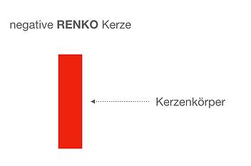 Renko_negativ.png