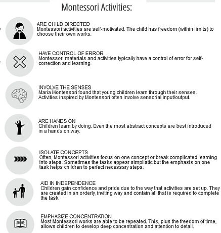 what-makes-an-activity-montessori.jpg