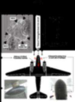 Dakota Beam Approach diagram.png