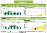 Data Analysis (DigiFarm)