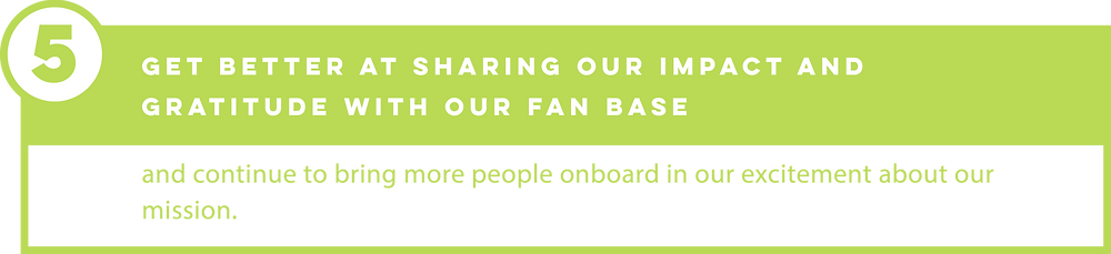 Get better at sharing our impact and gratitude with our fan base (and keep expanding it!).